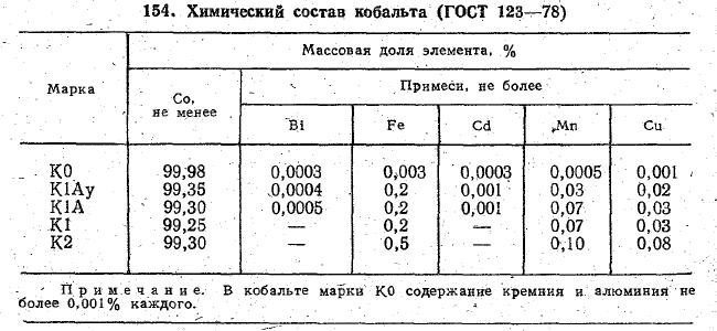 154-1-9002713-1158444