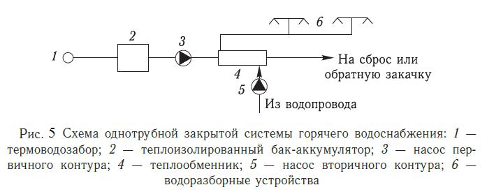 1_5-4-5305417-3746264