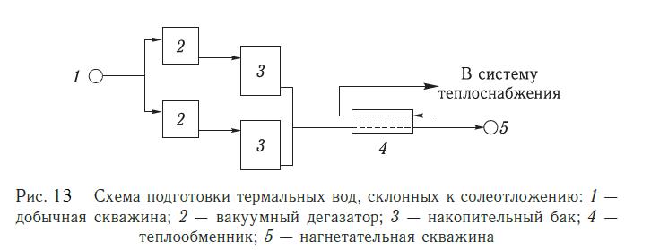 3_13-3405801-3980499