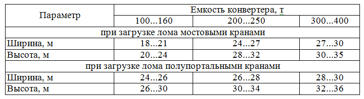 70-6608145-4257897