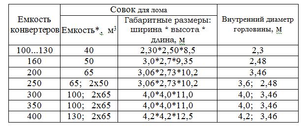 71-8416065-6535263